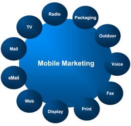 http://deltamedia.vn/upload/detail/mobile-marketing-27.png